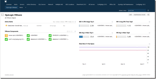 OpsLogix VMware Dashboard