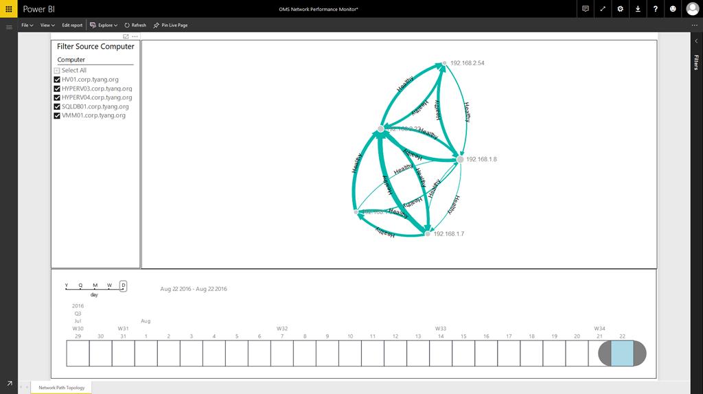 Oms Network Performance Monitor Power Bi Report